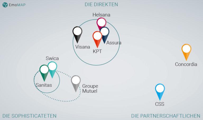 EmoMap mit Schweizer Krankenkassen aus Neuromarketing-Sicht