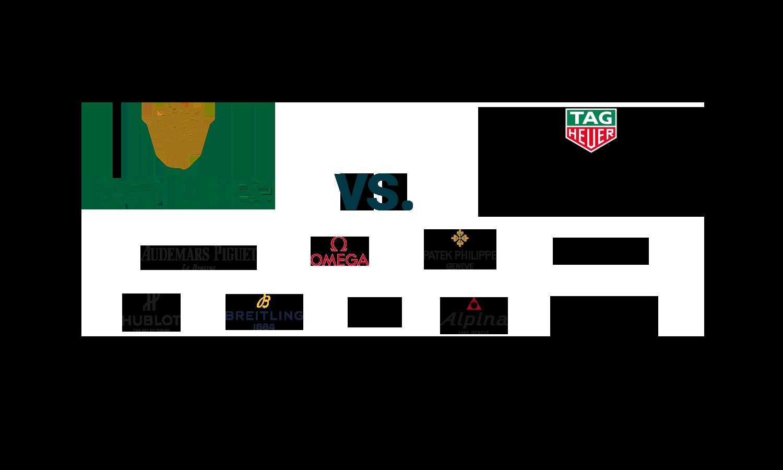 Logos der untersuchten Luxusuhren-Brands dieser EmoCompass-Studie