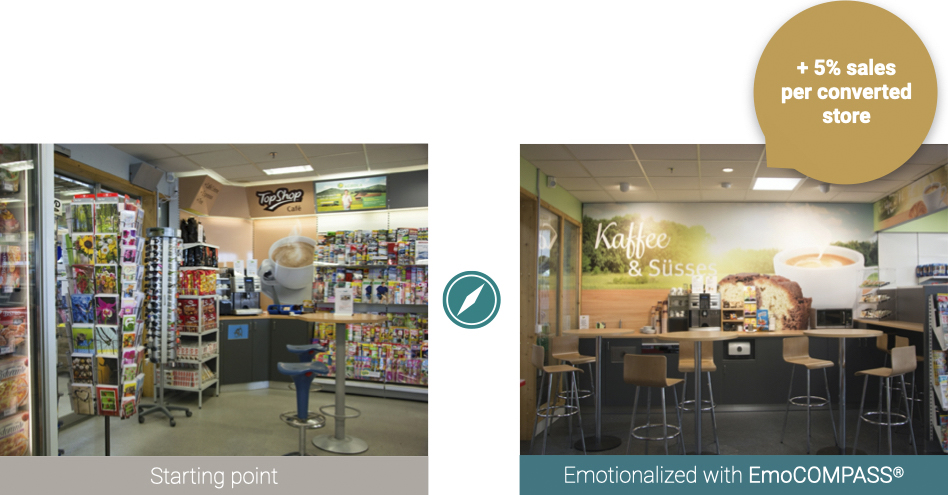 Before and after of the emotionalized TopShop branches